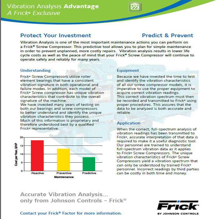 frick ammonia compressor