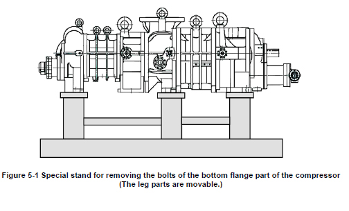 fes ammonia compressor manuals wiring diagrams